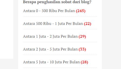 Berapa sih Penghasilan Rata-rata Blogger Indonesia?